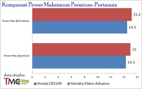 power-premium-pretamax-460x290